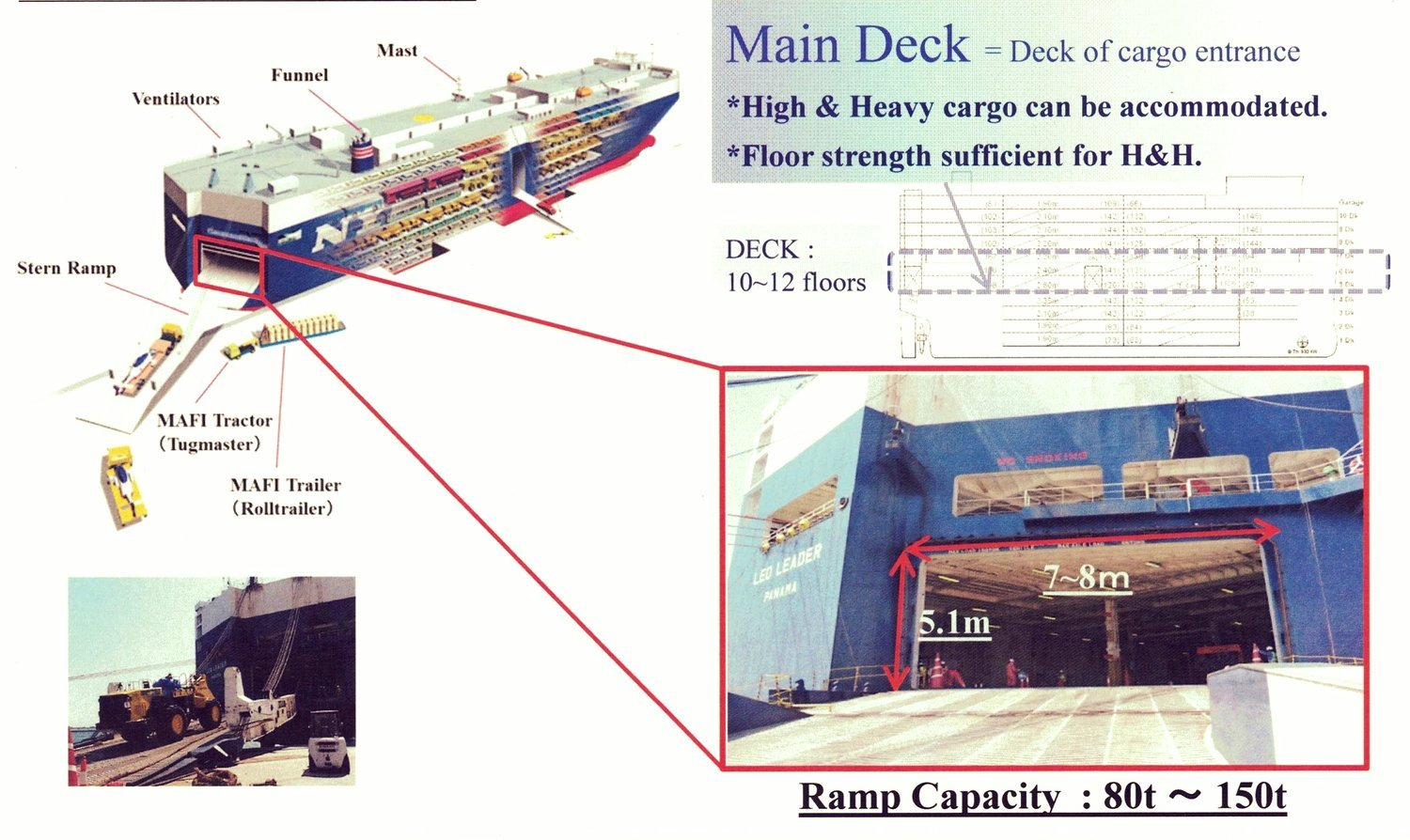 roro vessel shipping prices